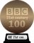 BBC's The 21st Century's 100 Greatest Films (bronze) awarded at  1 June 2017